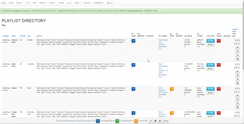 Musik Promotion Tool - Adressen und Kontakte - Playlists - Übersicht - Pop