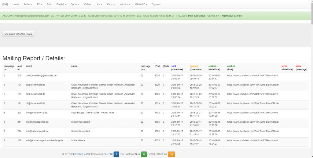 Email Echtzeit Monitor (Detailansicht)